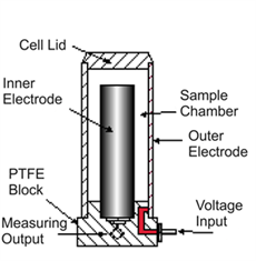 Conductivity Schematic